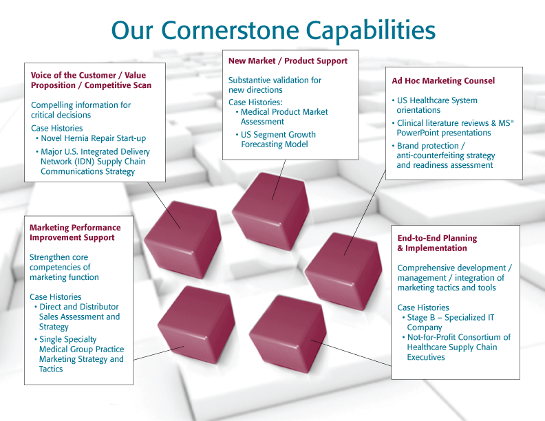 our core competencies