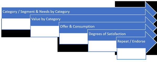 Progress-Chart